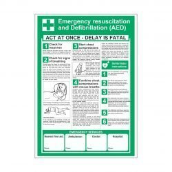 Emergency Resuscitation and Defibrillation (AED) Poster