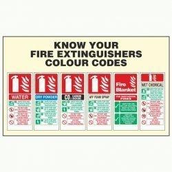 Extinguisher Identification (Photoluminescent)