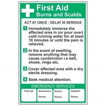 First Aid Burns and Scalds Poster