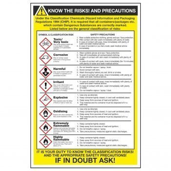 KNOW THE RISKS! AND PRECAUTIONS