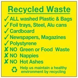 Recycled Waste